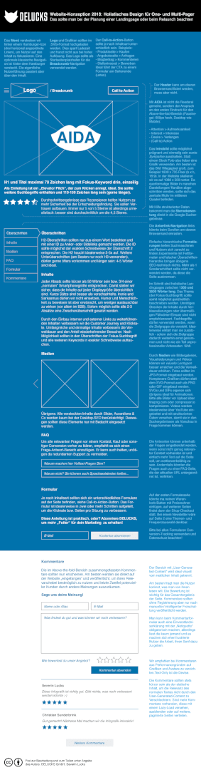 Infografik Blueprint Website Relaunch Landingpage Konzept